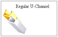 Regular U-channel for a glass shower.